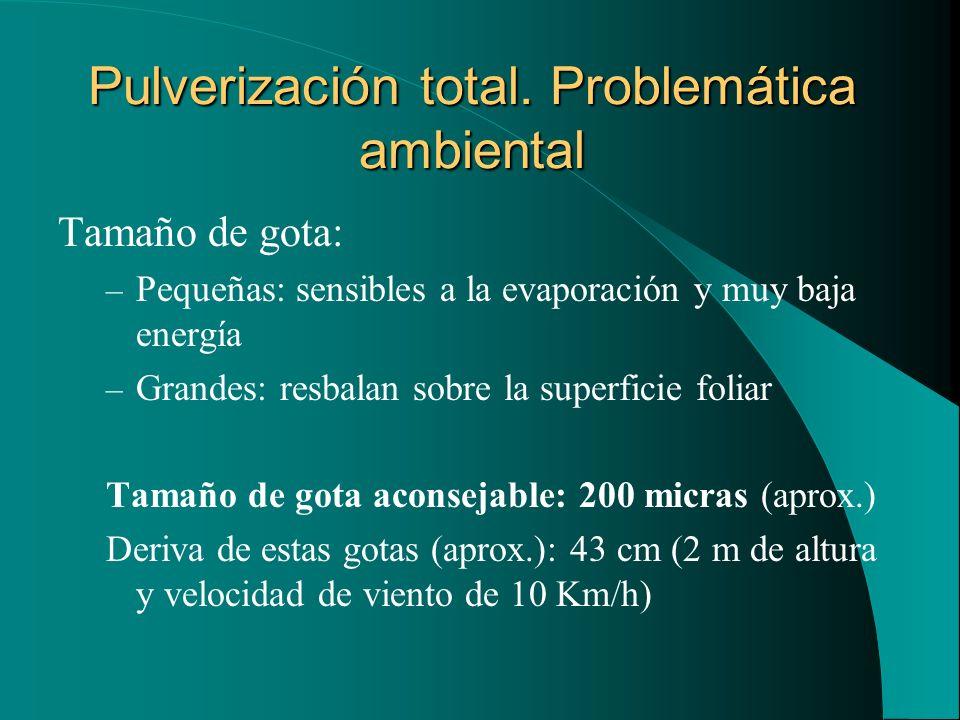 Pulverización total. Problemática ambiental Tamaño de gota: – Pequeñas: sensibles a la evaporación y muy baja energía – Grandes: resbalan sobre la sup