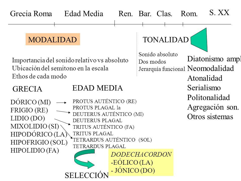 Grecia Roma Harmonía=modo (sucesión sonidos y no acorde).