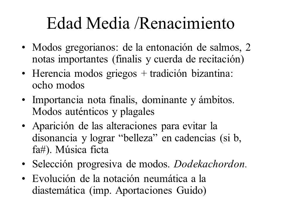 Edad Media /Renacimiento Modos gregorianos: de la entonación de salmos, 2 notas importantes (finalis y cuerda de recitación) Herencia modos griegos +