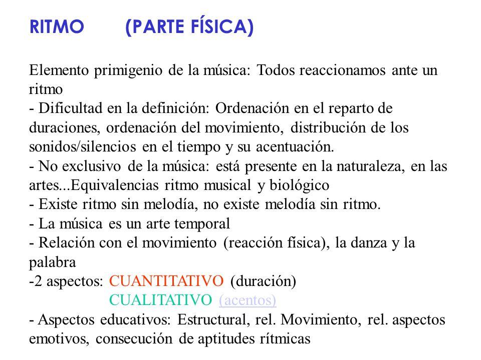 RITMO(PARTE FÍSICA) Elemento primigenio de la música: Todos reaccionamos ante un ritmo - Dificultad en la definición: Ordenación en el reparto de dura
