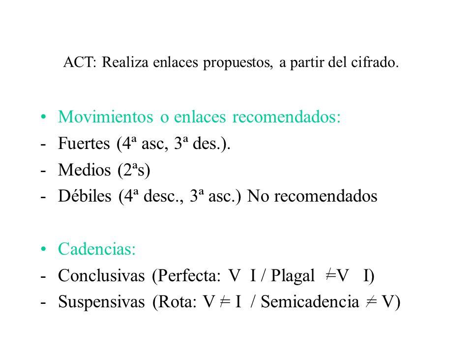 Movimientos o enlaces recomendados: -Fuertes (4ª asc, 3ª des.). -Medios (2ªs) -Débiles (4ª desc., 3ª asc.) No recomendados Cadencias: -Conclusivas (Pe
