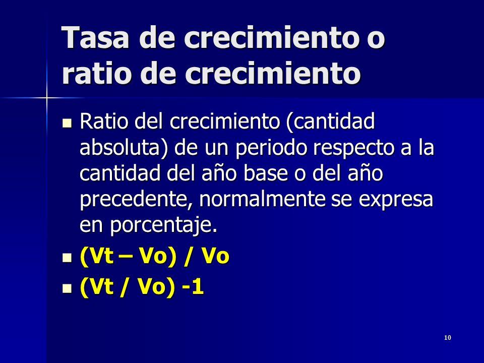 10 Tasa de crecimiento o ratio de crecimiento Ratio del crecimiento (cantidad absoluta) de un periodo respecto a la cantidad del año base o del año pr