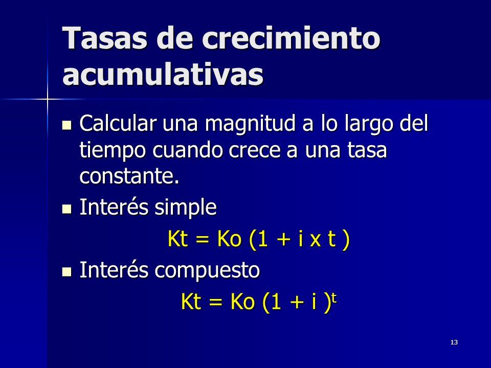 13 Tasas de crecimiento acumulativas Calcular una magnitud a lo largo del tiempo cuando crece a una tasa constante. Calcular una magnitud a lo largo d