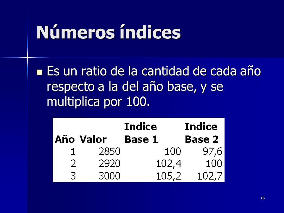 15 Números índices Es un ratio de la cantidad de cada año respecto a la del año base, y se multiplica por 100. Es un ratio de la cantidad de cada año