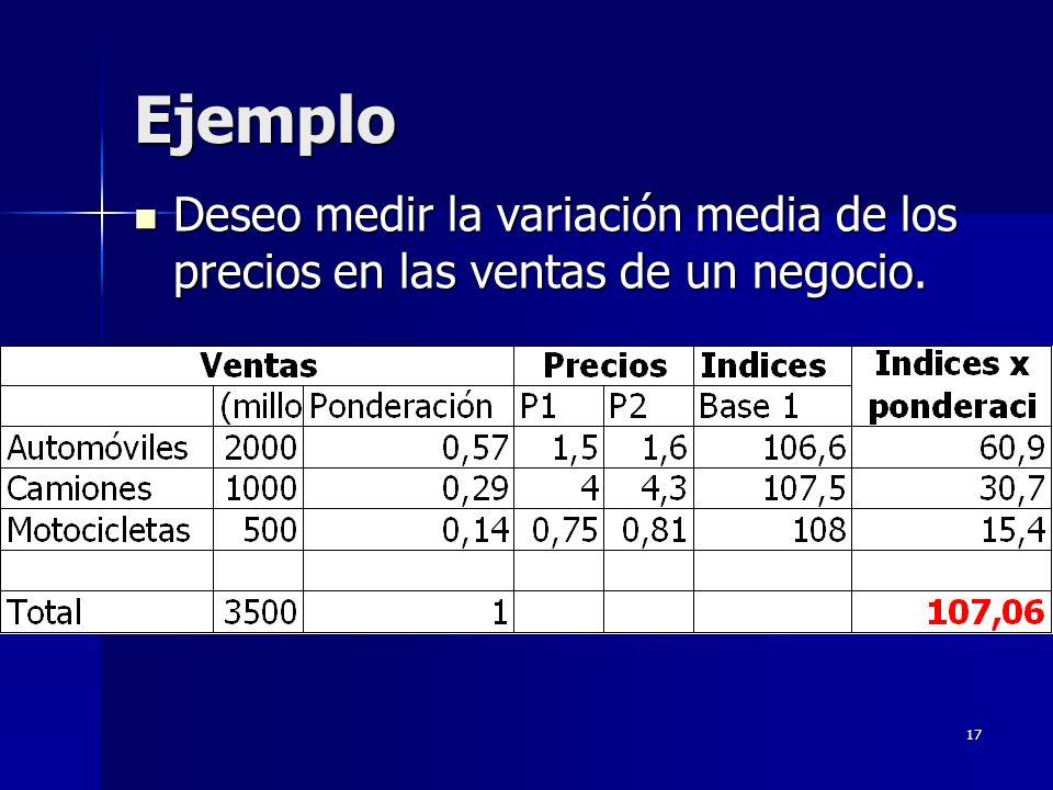 17 Ejemplo Deseo medir la variación media de los precios en las ventas de un negocio. Deseo medir la variación media de los precios en las ventas de u
