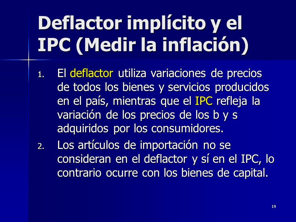 19 Deflactor implícito y el IPC (Medir la inflación) 1. El deflactor utiliza variaciones de precios de todos los bienes y servicios producidos en el p