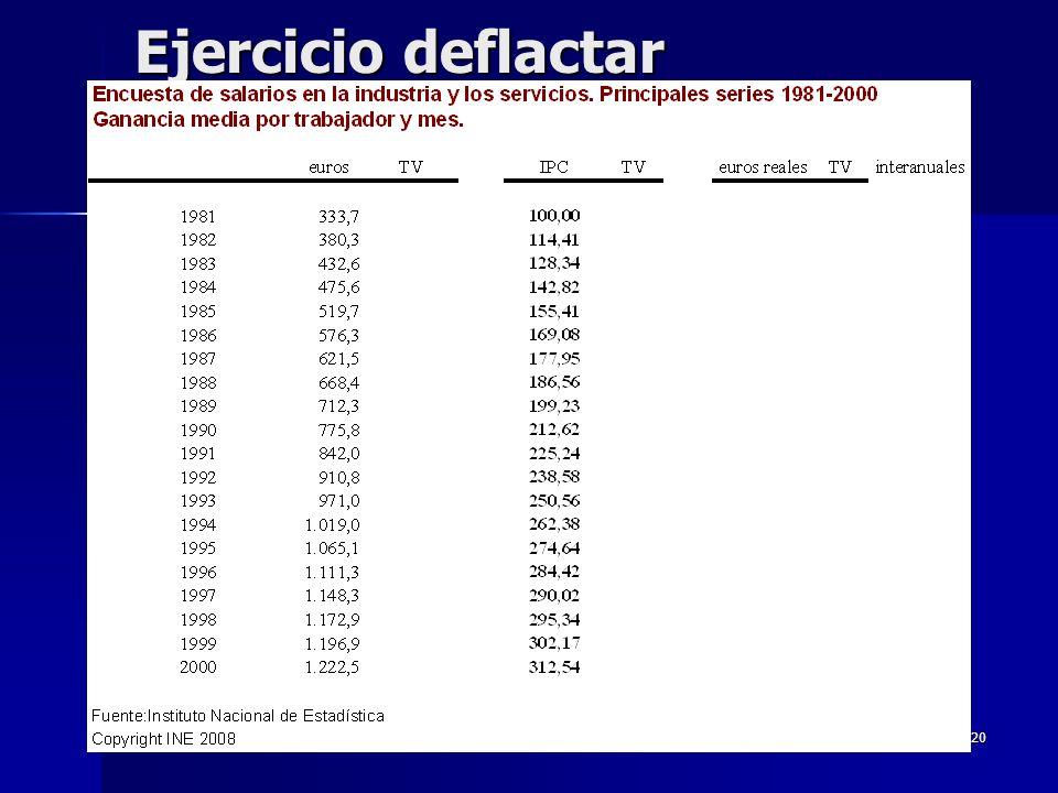 20 Ejercicio deflactar