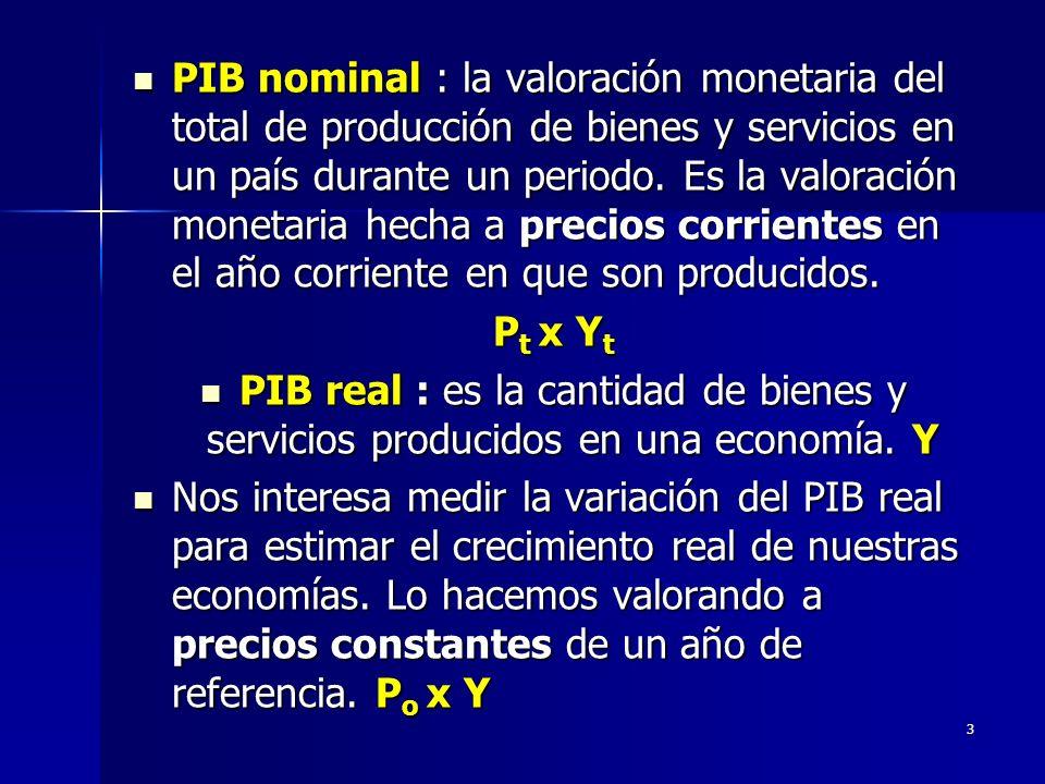 3 PIB nominal : la valoración monetaria del total de producción de bienes y servicios en un país durante un periodo. Es la valoración monetaria hecha
