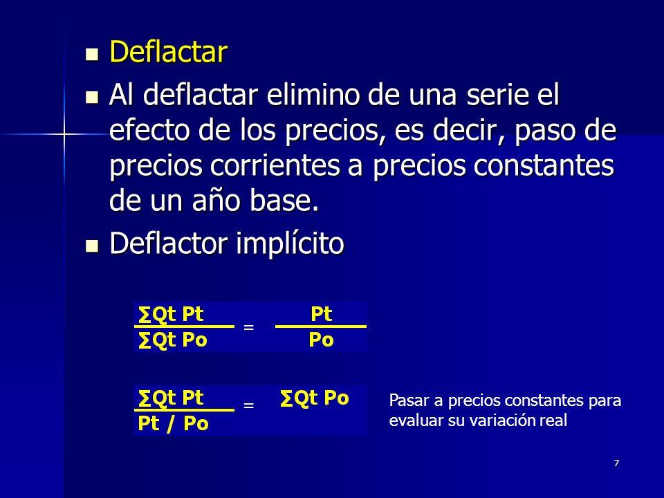 7 Deflactar Deflactar Al deflactar elimino de una serie el efecto de los precios, es decir, paso de precios corrientes a precios constantes de un año