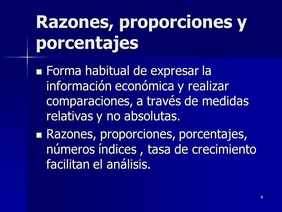 8 Razones, proporciones y porcentajes Forma habitual de expresar la información económica y realizar comparaciones, a través de medidas relativas y no
