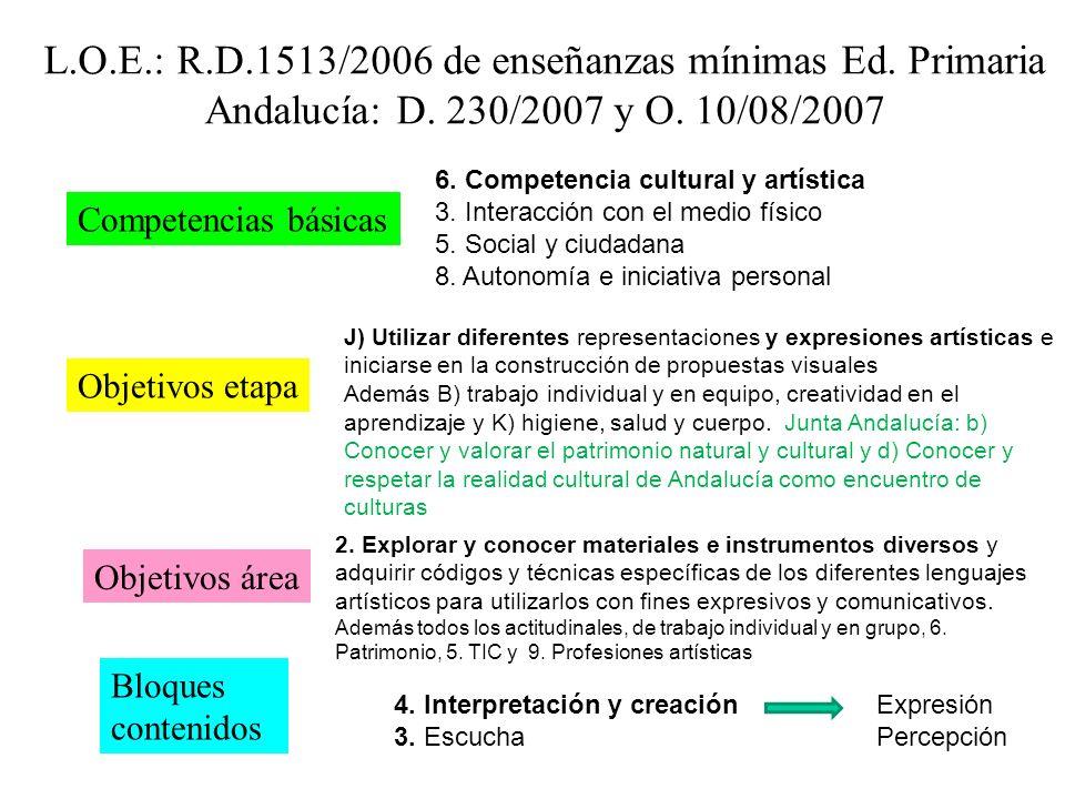 L.O.E.: R.D.1513/2006 de enseñanzas mínimas Ed. Primaria Andalucía: D. 230/2007 y O. 10/08/2007 Competencias básicas Objetivos etapa J) Utilizar difer