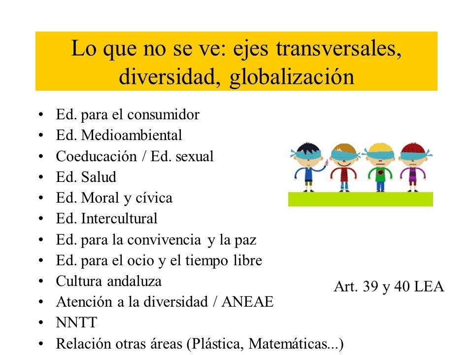 Lo que no se ve: ejes transversales, diversidad, globalización Ed. para el consumidor Ed. Medioambiental Coeducación / Ed. sexual Ed. Salud Ed. Moral