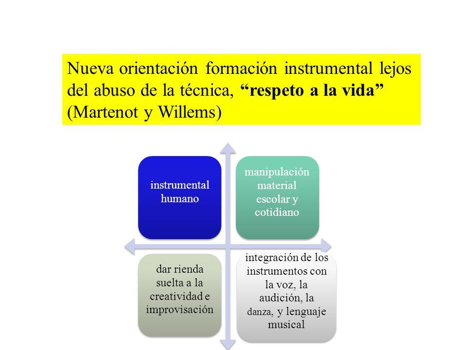 Nueva orientación formación instrumental lejos del abuso de la técnica, respeto a la vida (Martenot y Willems) instrumental humano manipulación materi