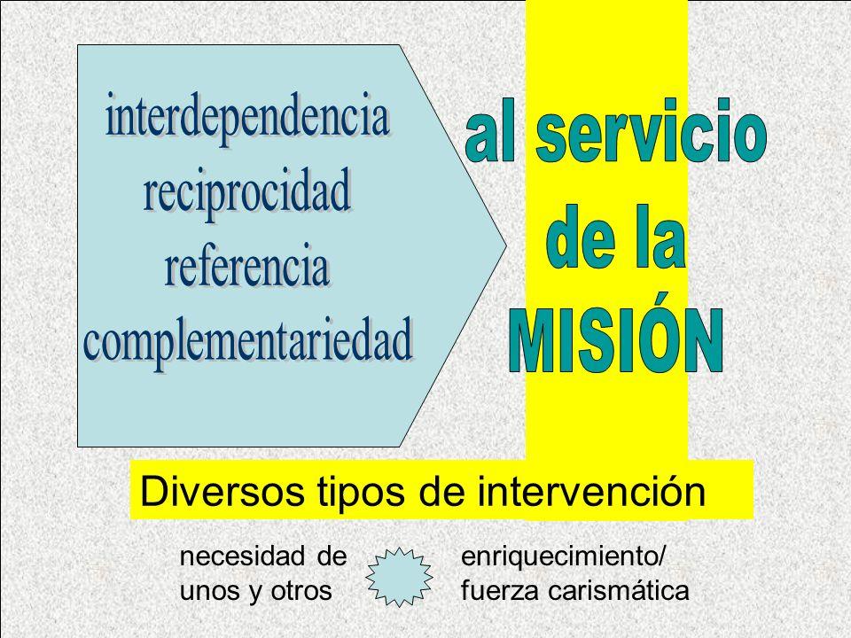 Diversos tipos de intervención necesidad de unos y otros enriquecimiento/ fuerza carismática