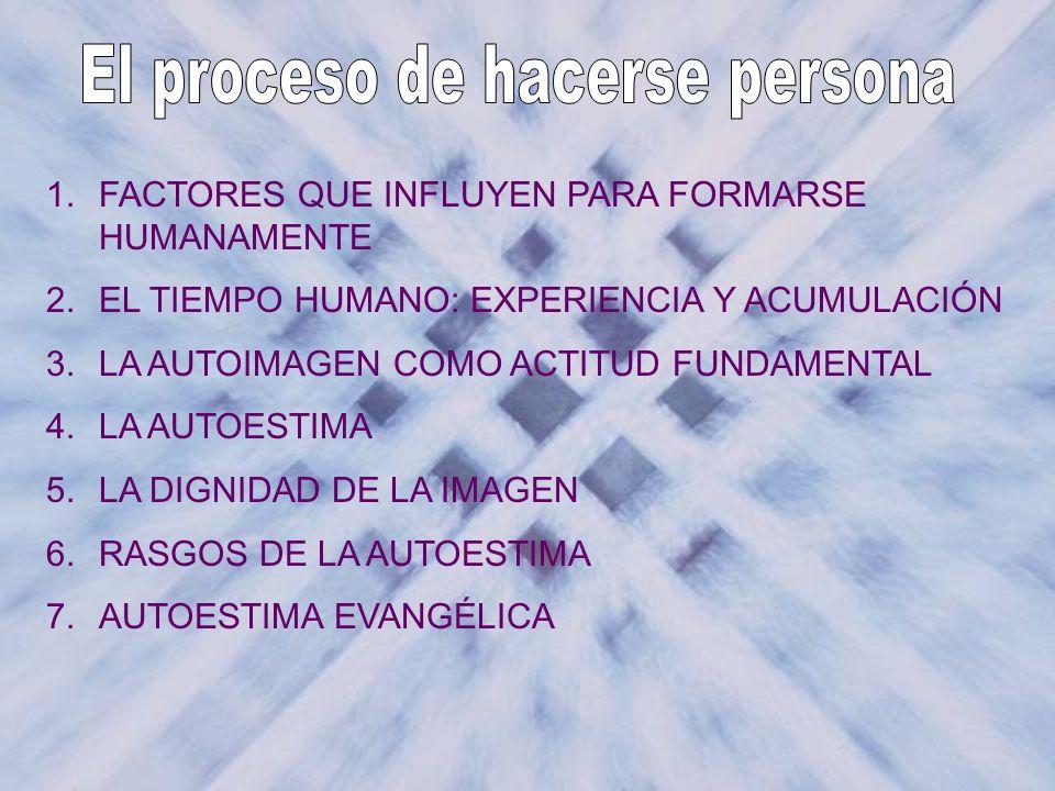 1.FACTORES QUE INFLUYEN PARA FORMARSE HUMANAMENTE 2.EL TIEMPO HUMANO: EXPERIENCIA Y ACUMULACIÓN 3.LA AUTOIMAGEN COMO ACTITUD FUNDAMENTAL 4.LA AUTOESTI
