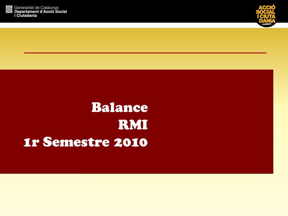 Balance RMI 1r Semestre 2010