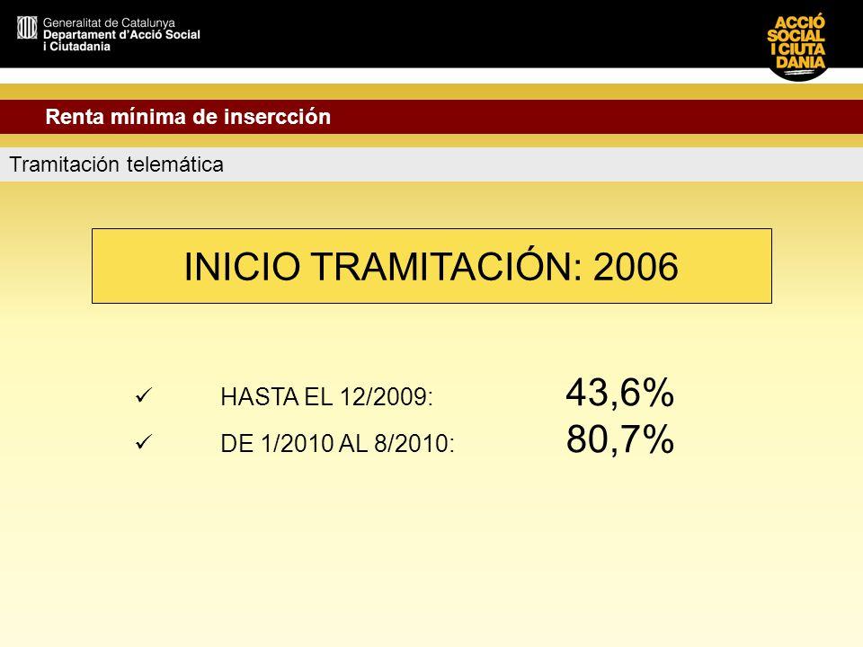 Renta mínima de insercción Tramitación telemática INICIO TRAMITACIÓN: 2006 HASTA EL 12/2009: 43,6% DE 1/2010 AL 8/2010: 80,7%