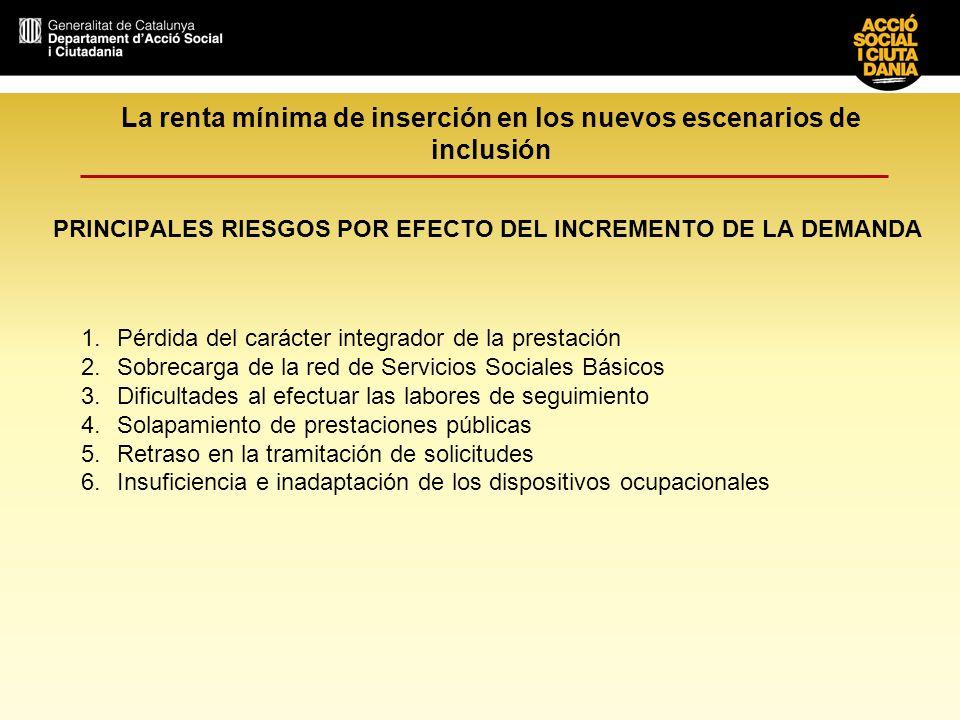 La renta mínima de inserción en los nuevos escenarios de inclusión PRINCIPALES RIESGOS POR EFECTO DEL INCREMENTO DE LA DEMANDA 1.Pérdida del carácter