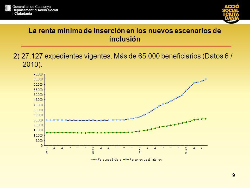 9 La renta mínima de inserción en los nuevos escenarios de inclusión 2) 27.127 expedientes vigentes. Más de 65.000 beneficiarios (Datos 6 / 2010).