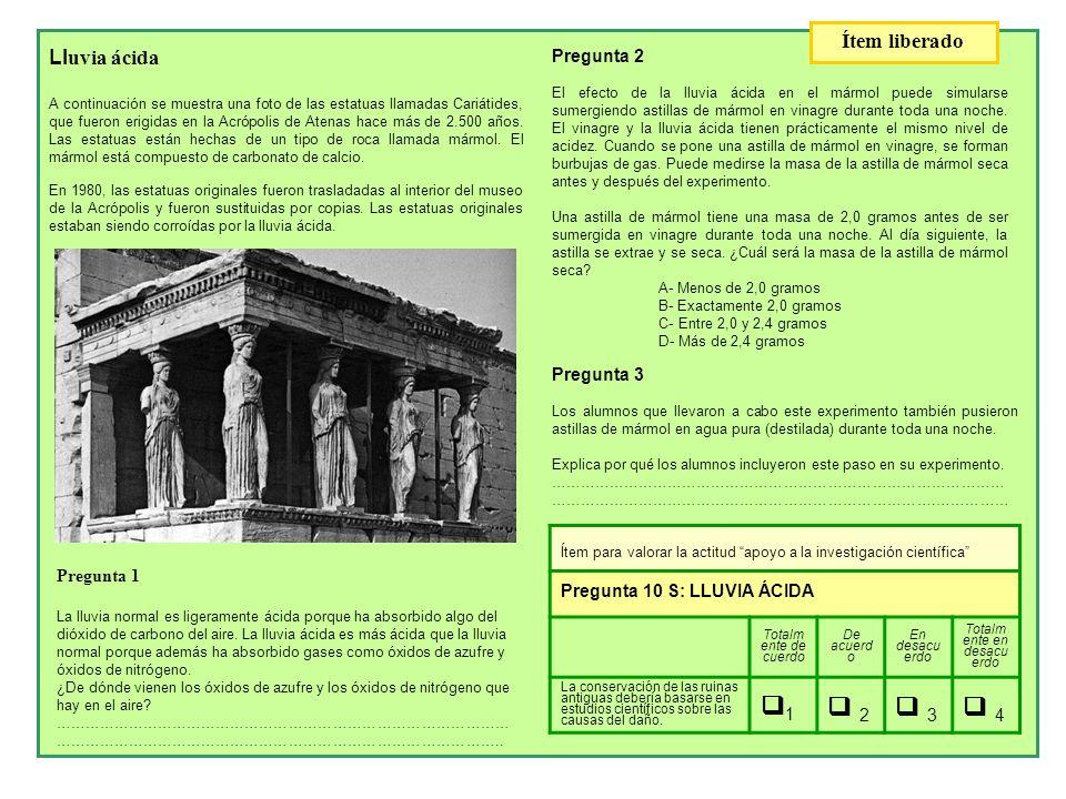 Ítem liberado Ll uvia ácida A continuación se muestra una foto de las estatuas llamadas Cariátides, que fueron erigidas en la Acrópolis de Atenas hace más de 2.500 años.