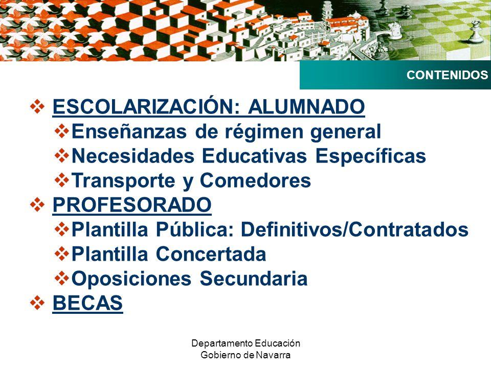 Departamento Educación Gobierno de Navarra CENTROS ENSEÑANZAS RÉGIMEN GENERAL PúblicosConcertadosTotal 24567312