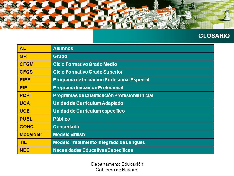 Departamento Educación Gobierno de Navarra GLOSARIO ALAlumnos GRGrupo CFGMCiclo Formativo Grado Medio CFGSCiclo Formativo Grado Superior PIPEPrograma de Iniciación Profesional Especial PIPPrograma Iniciacion Profesional PCPIProgramas de Cualificación Profesional Inicial UCAUnidad de Curriculum Adaptado UCEUnidad de Curriculum específico PUBLPúblico CONCConcertado Modelo BrModelo British TILModelo Tratamiento Integrado de Lenguas NEENecesidades Educativas Específicas