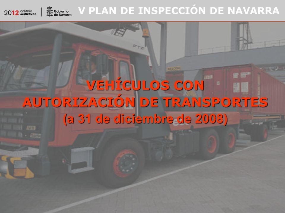 V PLAN DE INSPECCIÓN DE NAVARRA VEHÍCULOS CON AUTORIZACIÓN DE TRANSPORTES (a 31 de diciembre de 2008)