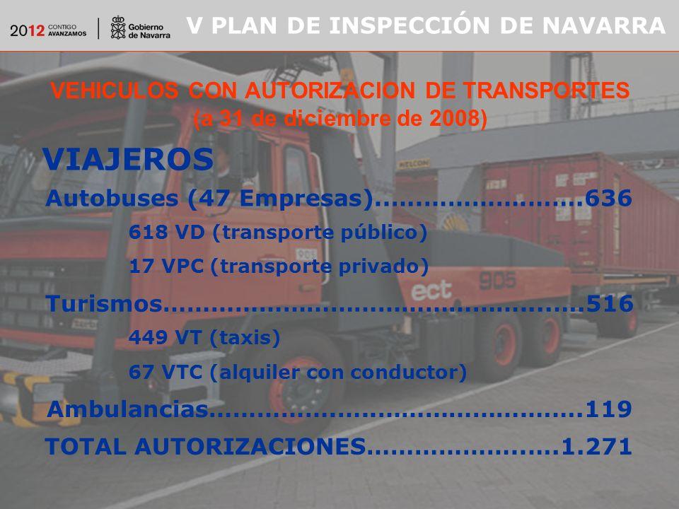 V PLAN DE INSPECCIÓN DE NAVARRA VEHICULOS CON AUTORIZACION DE TRANSPORTES (a 31 de diciembre de 2008) VIAJEROS Autobuses (47 Empresas)..….………….…….636 618 VD (transporte público) 17 VPC (transporte privado) Turismos………………………………………....….516 449 VT (taxis) 67 VTC (alquiler con conductor) Ambulancias…………….…..……………….…….119 TOTAL AUTORIZACIONES………………..….1.271