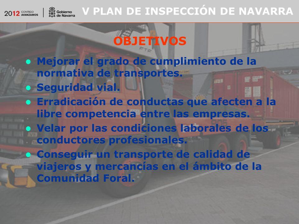 V PLAN DE INSPECCIÓN DE NAVARRA OBJETIVOS Mejorar el grado de cumplimiento de la normativa de transportes.