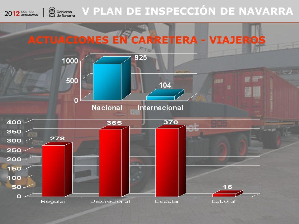 V PLAN DE INSPECCIÓN DE NAVARRA ACTUACIONES EN CARRETERA - VIAJEROS