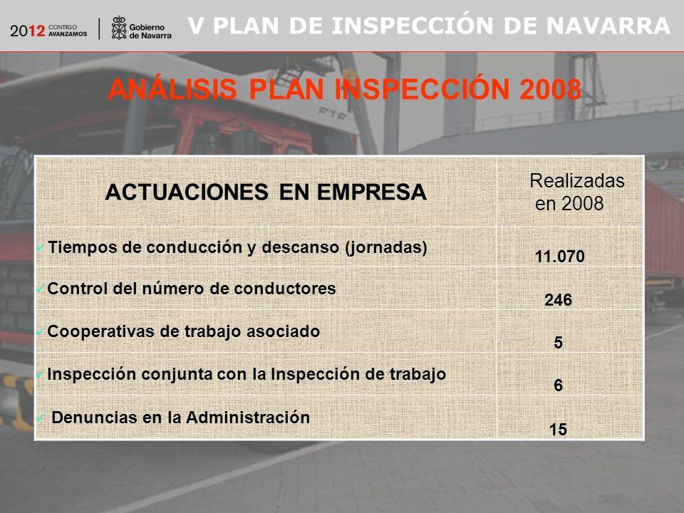 V PLAN DE INSPECCIÓN DE NAVARRA ANÁLISIS PLAN INSPECCIÓN 2008 ACTUACIONES EN EMPRESA Realizadas en 2008 Tiempos de conducción y descanso (jornadas) 11.070 Control del número de conductores 246 Cooperativas de trabajo asociado 5 Inspección conjunta con la Inspección de trabajo 6 Denuncias en la Administración 15