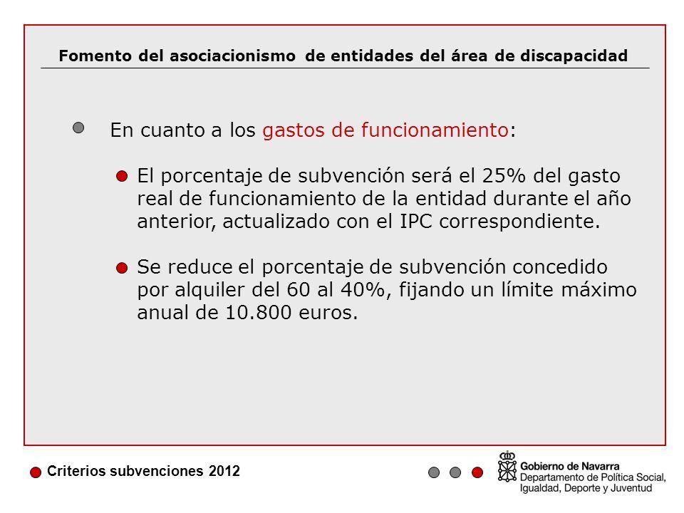 Criterios subvenciones 2012 En cuanto a los gastos de funcionamiento: El porcentaje de subvención será el 25% del gasto real de funcionamiento de la entidad durante el año anterior, actualizado con el IPC correspondiente.