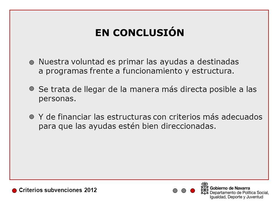 Criterios subvenciones 2012 EN CONCLUSIÓN Nuestra voluntad es primar las ayudas a destinadas a programas frente a funcionamiento y estructura.