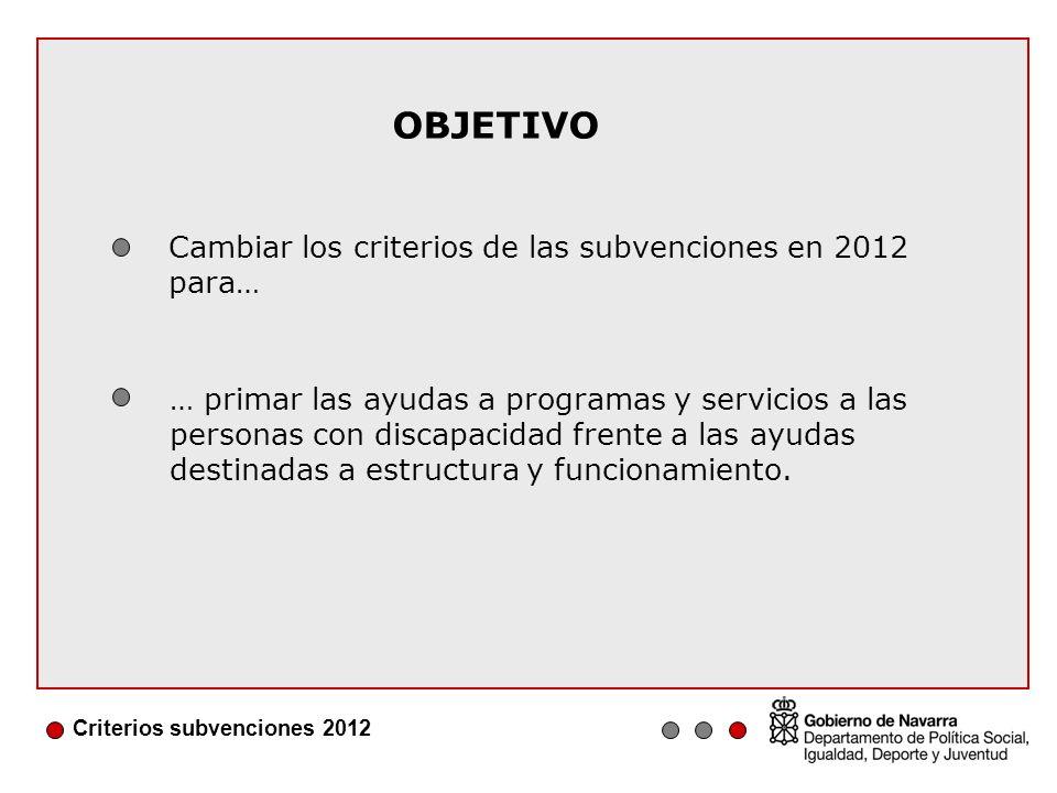 Criterios subvenciones 2012 Cambiar los criterios de las subvenciones en 2012 para… OBJETIVO … primar las ayudas a programas y servicios a las personas con discapacidad frente a las ayudas destinadas a estructura y funcionamiento.