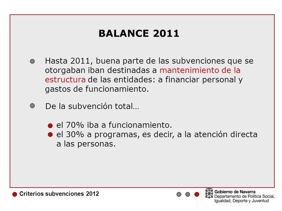 Criterios subvenciones 2012 Hasta 2011, buena parte de las subvenciones que se otorgaban iban destinadas a mantenimiento de la estructura de las entidades: a financiar personal y gastos de funcionamiento.