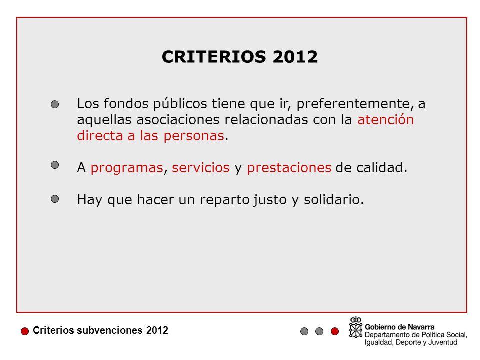 Criterios subvenciones 2012 CRITERIOS 2012 Los fondos públicos tiene que ir, preferentemente, a aquellas asociaciones relacionadas con la atención directa a las personas.