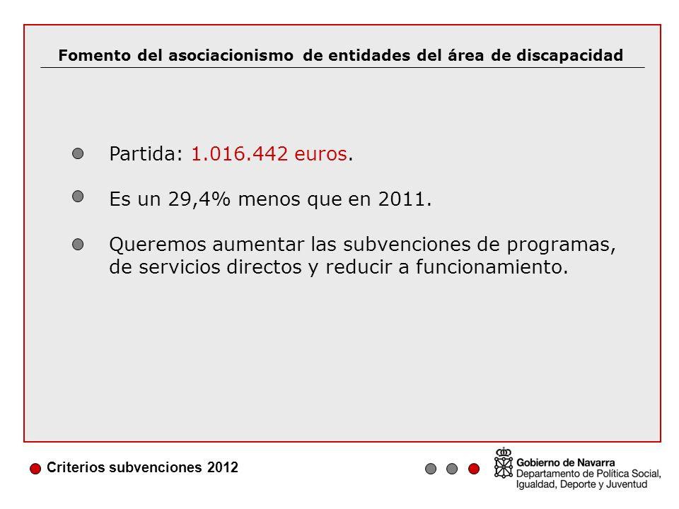 Criterios subvenciones 2012 Partida: 1.016.442 euros.