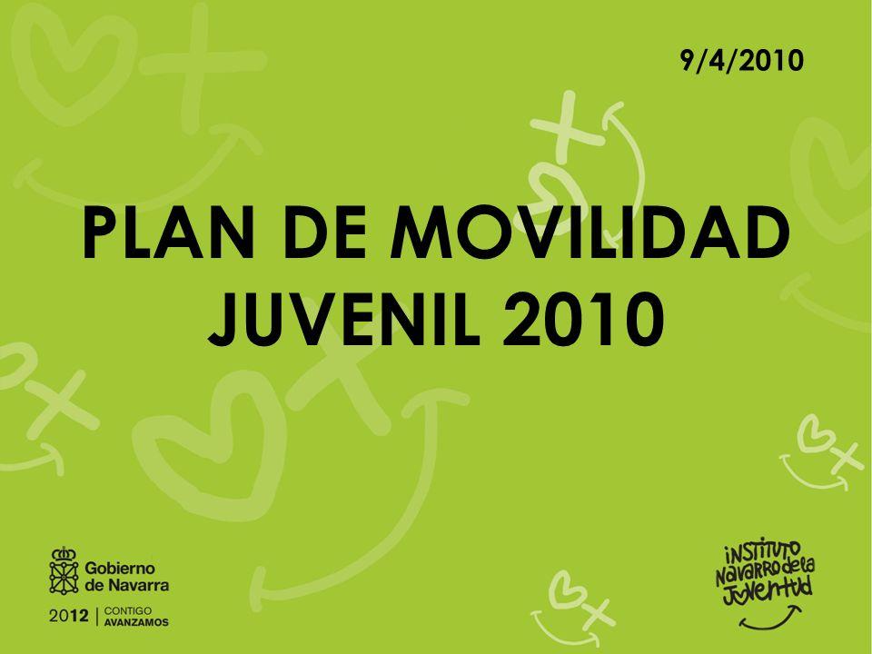 9/4/2010 PLAN DE MOVILIDAD JUVENIL 2010