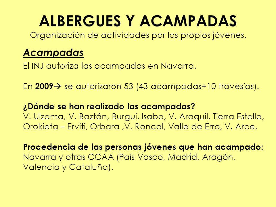 Acampadas El INJ autoriza las acampadas en Navarra.