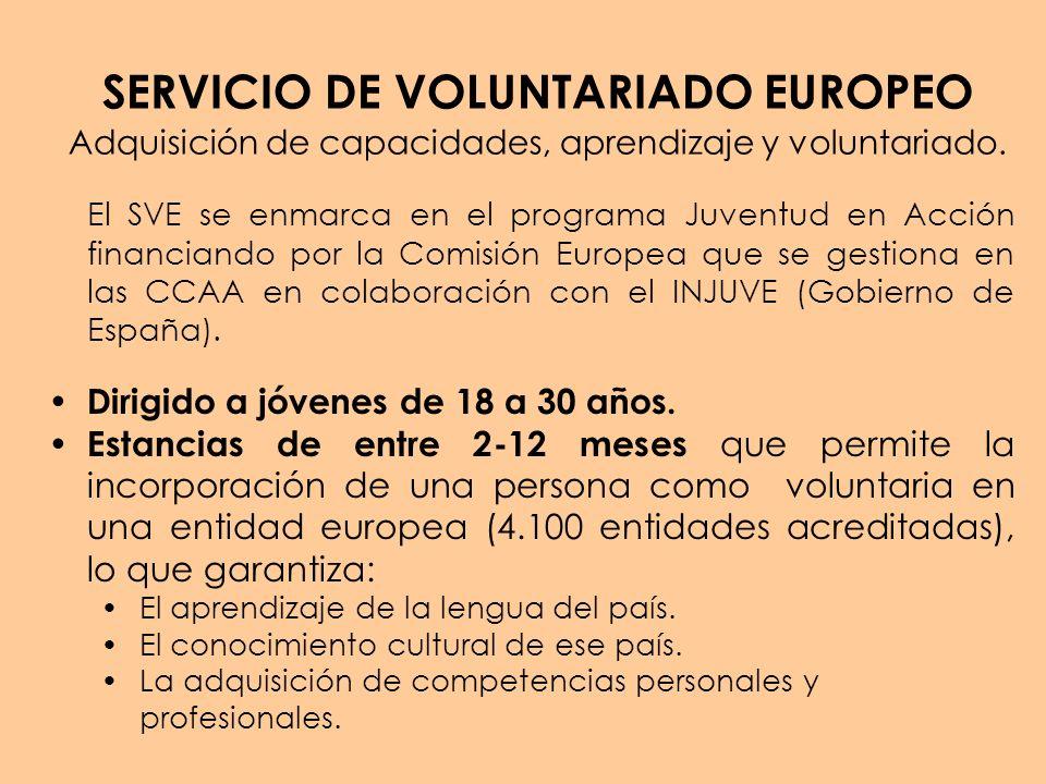 SERVICIO DE VOLUNTARIADO EUROPEO Adquisición de capacidades, aprendizaje y voluntariado.