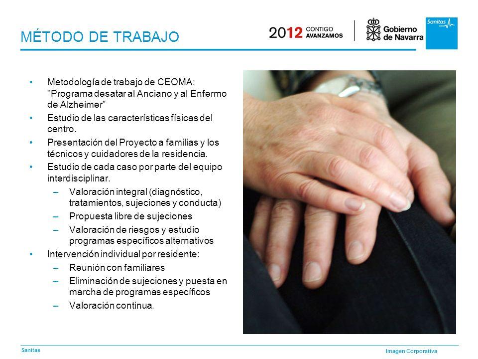 Imagen Corporativa Sanitas MÉTODO DE TRABAJO Metodología de trabajo de CEOMA: