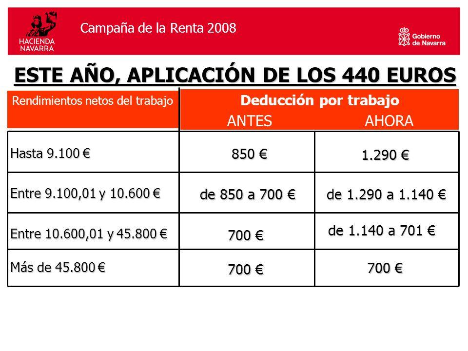Campaña de la Renta 2006Campaña de la Renta 2008 ESTE AÑO, APLICACIÓN DE LOS 440 EUROS personas dejarán de pagar el IRPF personas tendrán una mejora de la deducción de más de 400 euros, hasta 440 personas tendrán una mejora de la deducción de 400 a 1 euro, decreciente según aumente su renta 15.000 35.000 189.000 Coste de la medida: 63,3 millones de euros