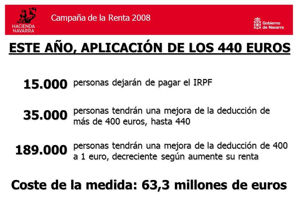 Campaña de la Renta 2006Campaña de la Renta 2008 INFORMES SOCIOMETRICOS IRPF PAGO AGREGADO, SEGÚN NIVEL DE RENTA (DISTRIBUCIÓN DE LA CUOTA ÍNTEGRA.