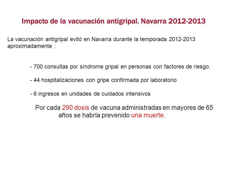 Impacto de la vacunación antigripal. Navarra 2012-2013 La vacunación antigripal evitó en Navarra durante la temporada 2012-2013 aproximadamente : - 70