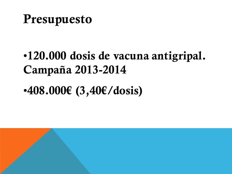 Presupuesto 120.000 dosis de vacuna antigripal. Campaña 2013-2014 408.000 (3,40/dosis)