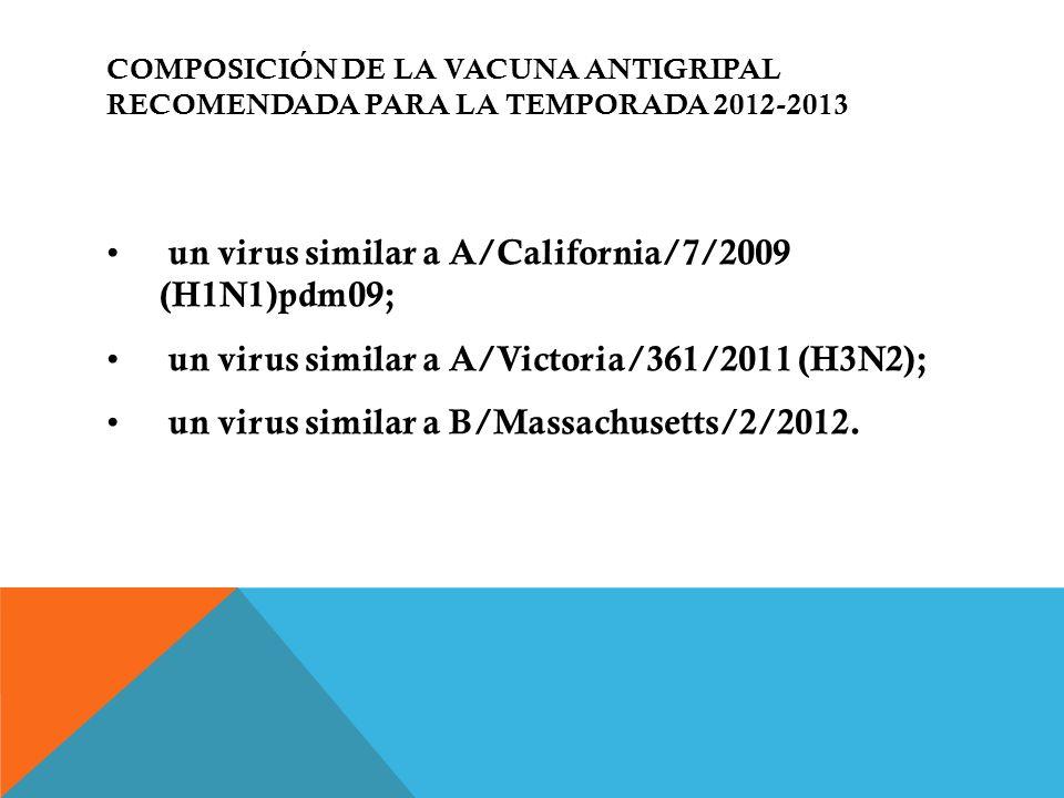 COMPOSICIÓN DE LA VACUNA ANTIGRIPAL RECOMENDADA PARA LA TEMPORADA 2012-2013 un virus similar a A/California/7/2009 (H1N1)pdm09; un virus similar a A/V