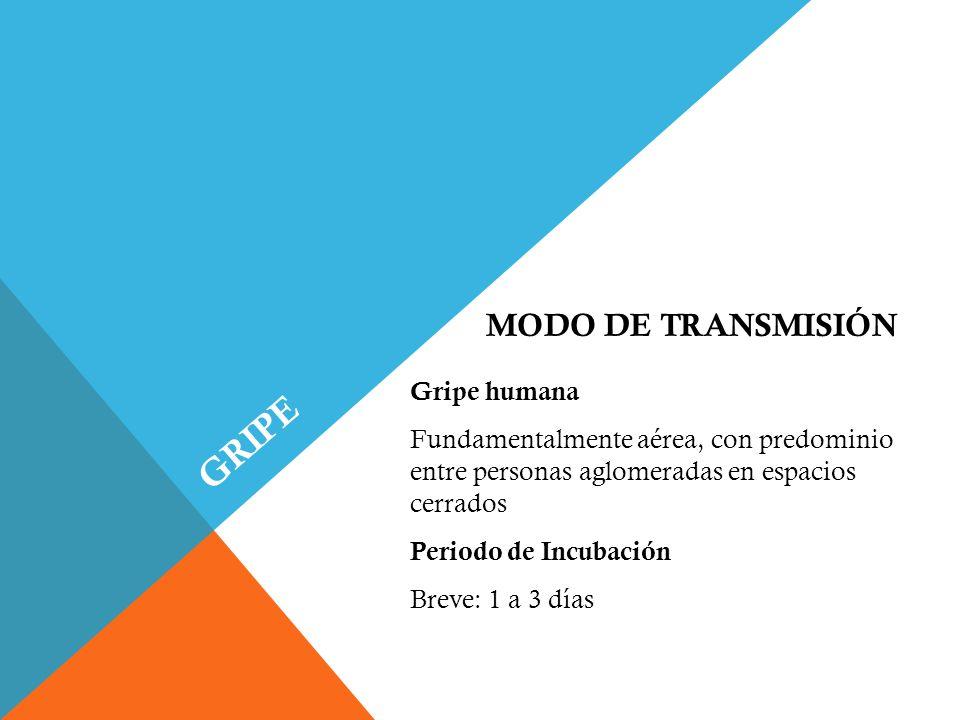 GRIPE PERIODO DE TRANSMISIBILIDAD 3 a 5 días desde el comienzo de la enfermedad en adultos 3 a 7 días desde el comienzo de la enfermedad en niños