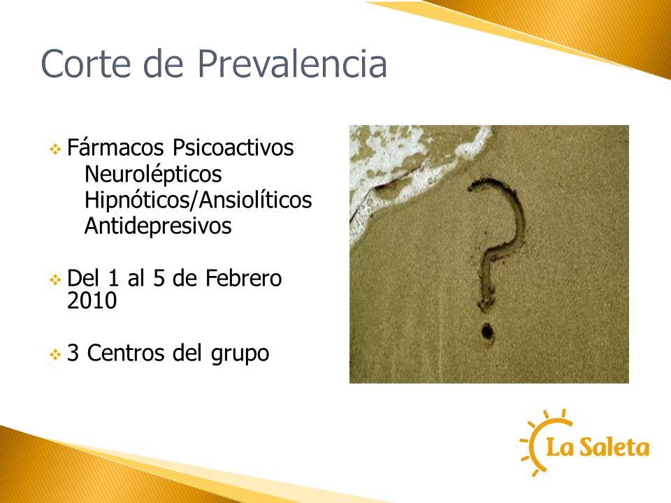Corte de Prevalencia Fármacos Psicoactivos Neurolépticos Hipnóticos/Ansiolíticos Antidepresivos Del 1 al 5 de Febrero 2010 3 Centros del grupo