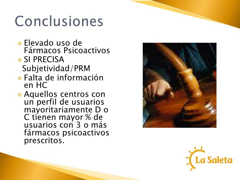 Conclusiones Elevado uso de Fármacos Psicoactivos SI PRECISA Subjetividad/PRM Falta de información en HC Aquellos centros con un perfil de usuarios ma