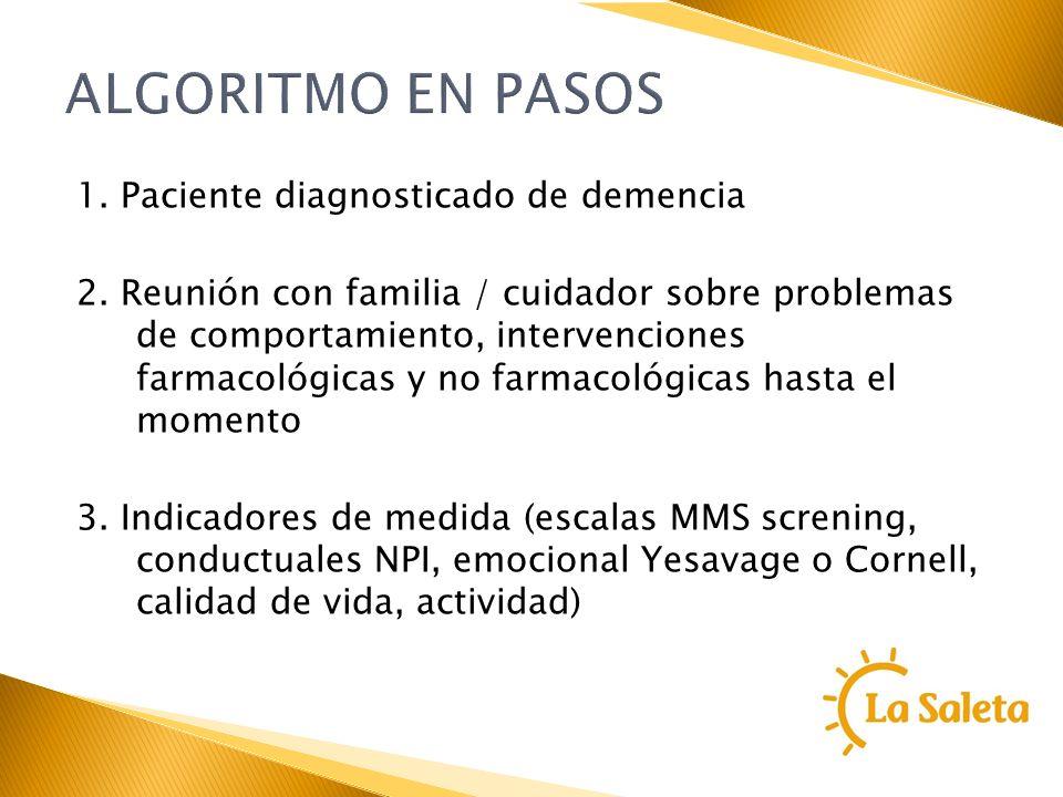 ALGORITMO EN PASOS 1. Paciente diagnosticado de demencia 2. Reunión con familia / cuidador sobre problemas de comportamiento, intervenciones farmacoló
